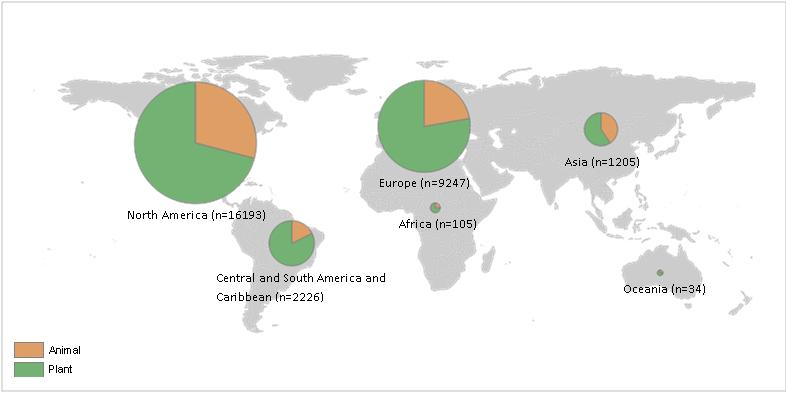 Figure 1.8. Destination of reported direct export transactions from the Region, by CITES Region and by Kingdom, 2003-2012. 113 transactions were reported without a specified destination country.