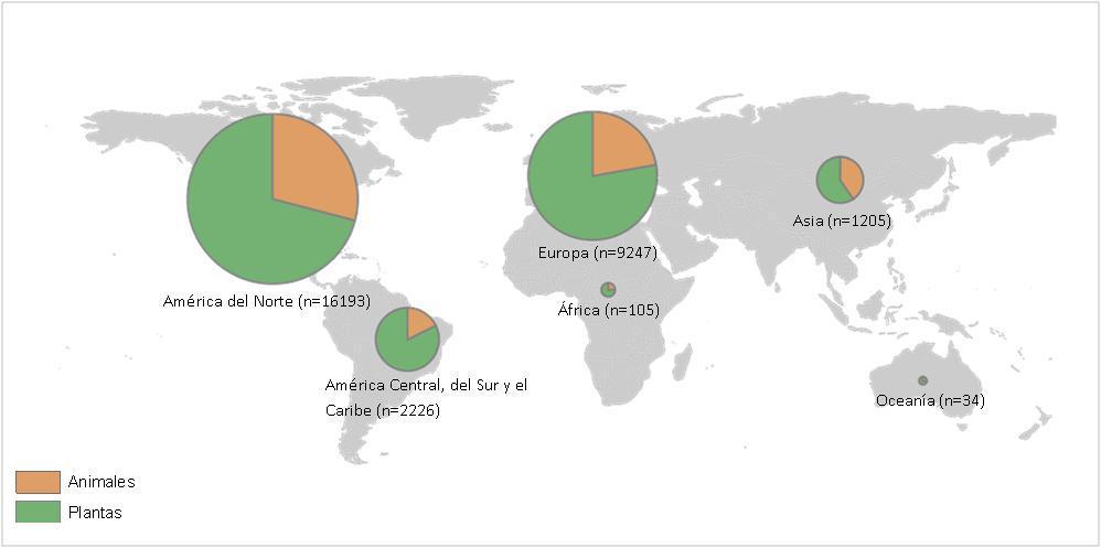 Figura 1.8. Destino de las transacciones de exportación directas declaradas desde la Región, por Región CITES y por Reino, 2003-2012. Se registraron 113 transacciones sin un país de destino especificado.